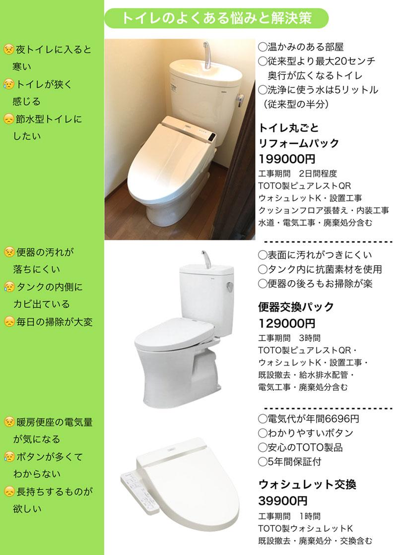 トイレのよくある悩みと解決策